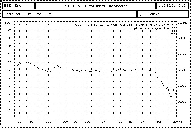 Prodipe Ruban Stereo Lanen frequency response Prodipe
